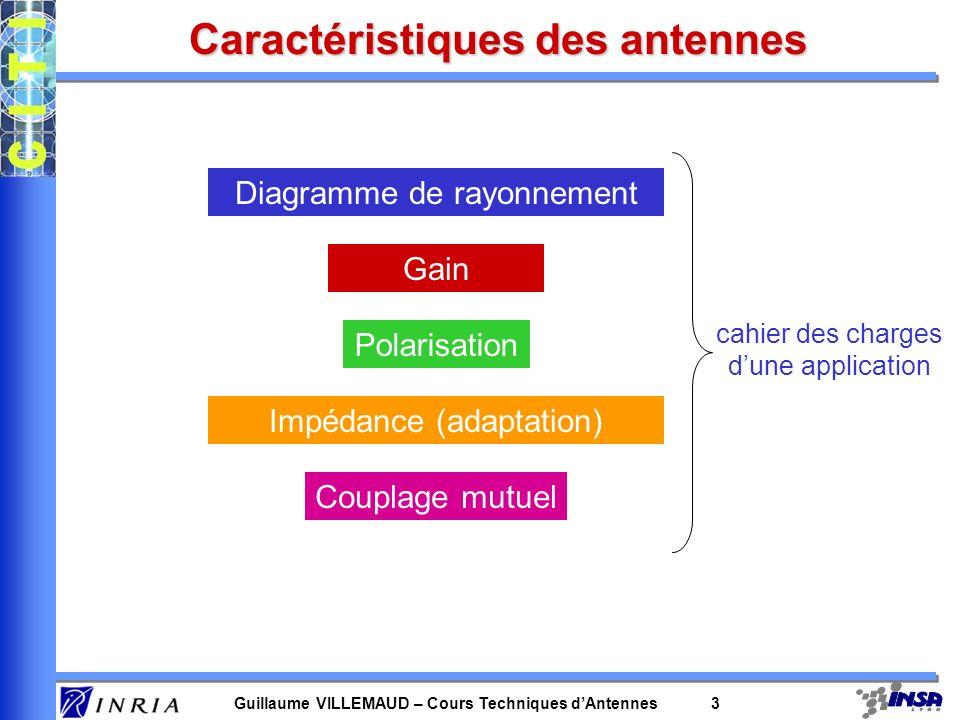 Guillaume VILLEMAUD – Cours Techniques dAntennes 3 Caractéristiques des antennes Diagramme de rayonnement Gain Impédance (adaptation) Polarisation Cou