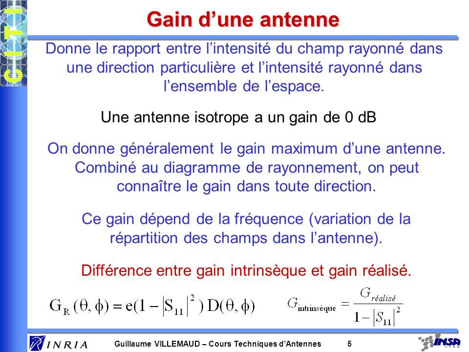 Guillaume VILLEMAUD – Cours Techniques dAntennes 5 Gain dune antenne Donne le rapport entre lintensité du champ rayonné dans une direction particulièr