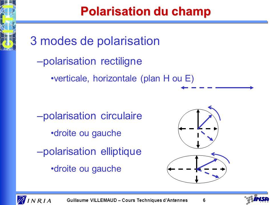 Guillaume VILLEMAUD – Cours Techniques dAntennes 6 Polarisation du champ 3 modes de polarisation –polarisation rectiligne verticale, horizontale (plan