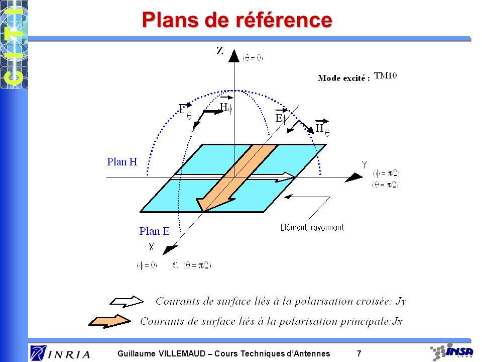 Guillaume VILLEMAUD – Cours Techniques dAntennes 8 Impédance de lantenne résonance parallèle Limpédance complexe dune antenne varie en fonction de la fréquence.