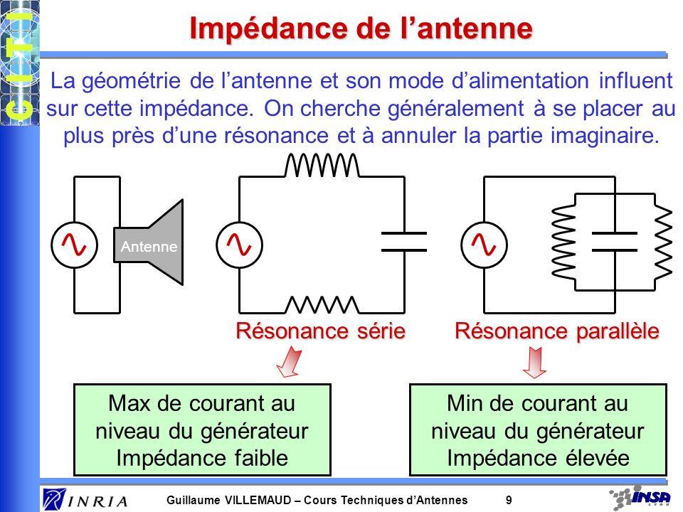 Guillaume VILLEMAUD – Cours Techniques dAntennes 9 Impédance de lantenne La géométrie de lantenne et son mode dalimentation influent sur cette impédan
