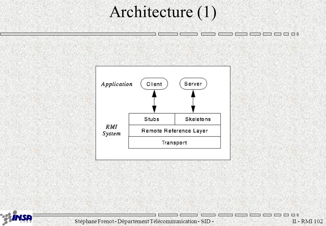 Stéphane Frenot - Département Télécommunication - SID - stephane.frenot@insa-lyon.fr II - RMI 102 Architecture (1)