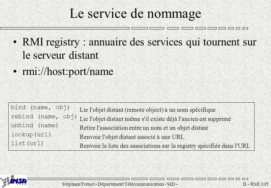 Stéphane Frenot - Département Télécommunication - SID - stephane.frenot@insa-lyon.fr II - RMI 105 Le service de nommage RMI registry : annuaire des se