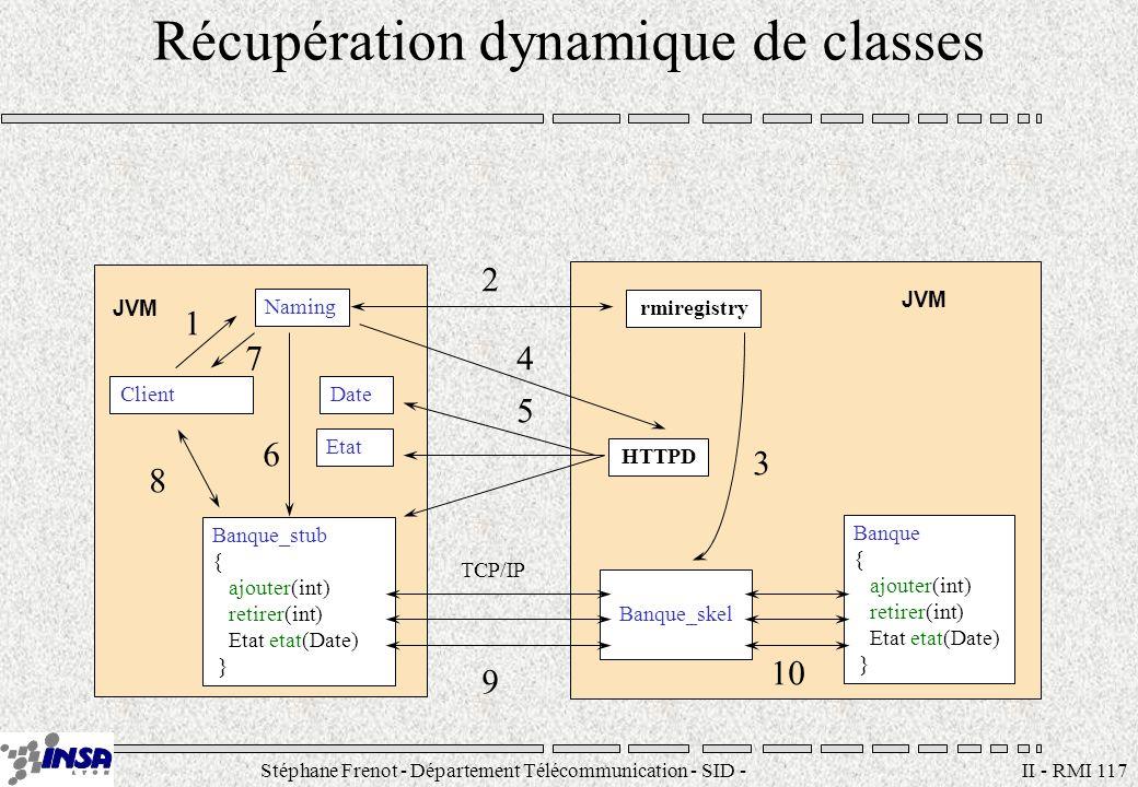 Stéphane Frenot - Département Télécommunication - SID - stephane.frenot@insa-lyon.fr II - RMI 117 Récupération dynamique de classes JVM Client Banque_
