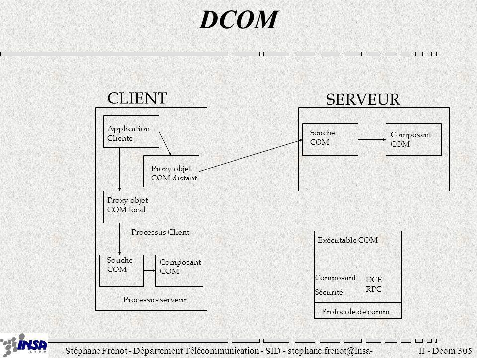 Stéphane Frenot - Département Télécommunication - SID - stephane.frenot@insa- lyon.fr II - Dcom 305 DCOM Application Cliente Proxy objet COM distant P