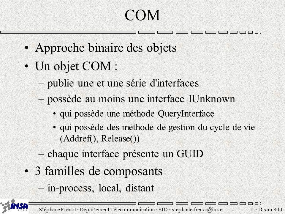 Stéphane Frenot - Département Télécommunication - SID - stephane.frenot@insa- lyon.fr II - Dcom 300 COM Approche binaire des objets Un objet COM : –pu