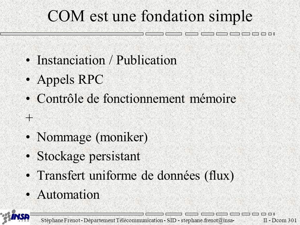 Stéphane Frenot - Département Télécommunication - SID - stephane.frenot@insa- lyon.fr II - Dcom 301 COM est une fondation simple Instanciation / Publi