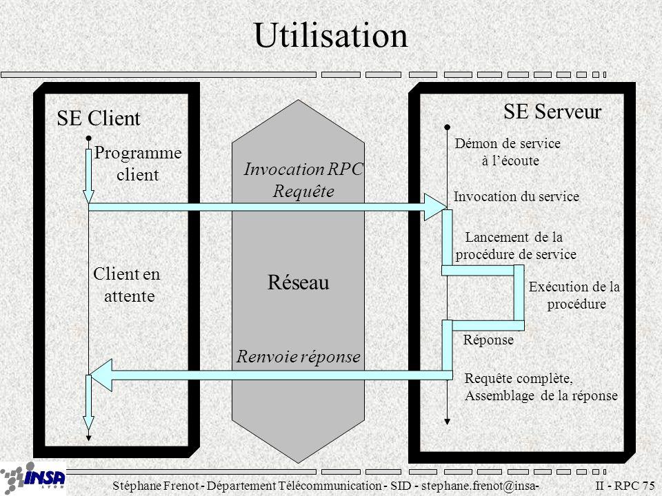 Stéphane Frenot - Département Télécommunication - SID - stephane.frenot@insa- lyon.fr II - RPC 86 Exemple #include #define ARITH_PROG 0x33333333 #define ARITH_VERS1 1 #define ADD_PROC 1 #define MULT_PROC 2 #define SQRT_PROC 3 struct couple {float e1, e2;}; int xdr_couple();