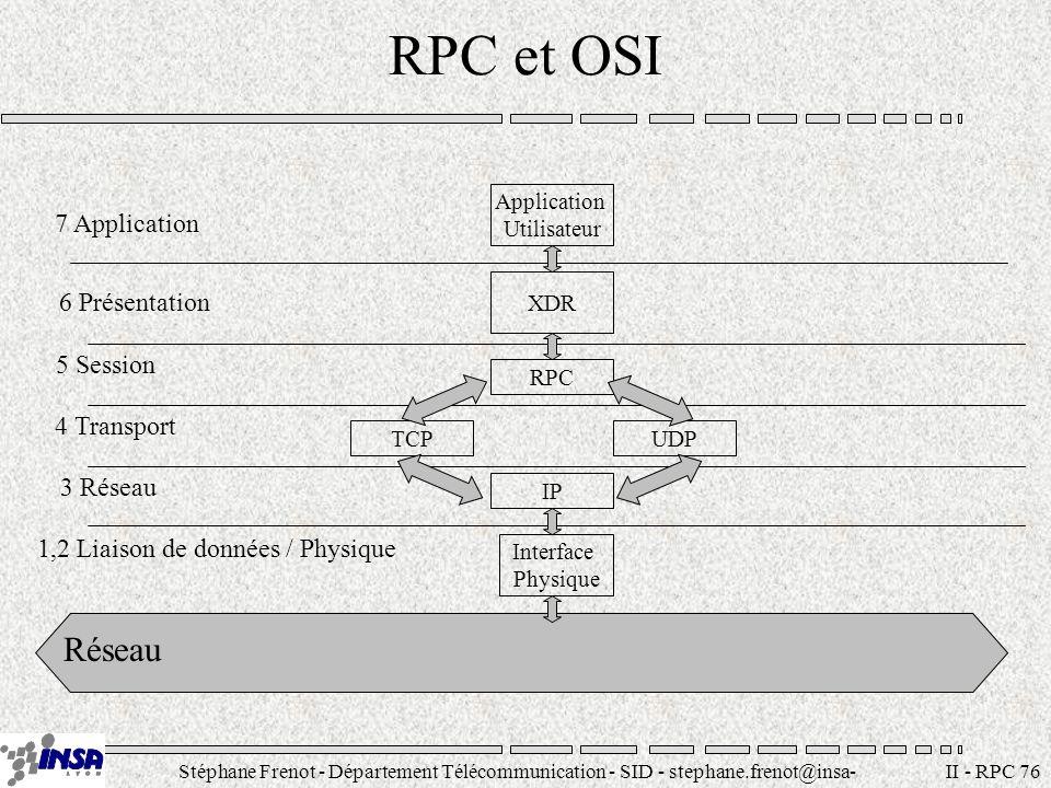 Stéphane Frenot - Département Télécommunication - SID - stephane.frenot@insa- lyon.fr II - RPC 77 Identification des procédures Regroupement de différentes procédures dans un programme RPC –Exemple NFS : ensemble de procédures permettant de manipuler un programme à distance Identification d un programme par un entier –Identification des procédures par un autre entier Exemple NFS : 100003 –Lecture 6 –Ecriture 8 Chaque programme possède également un numéro de version