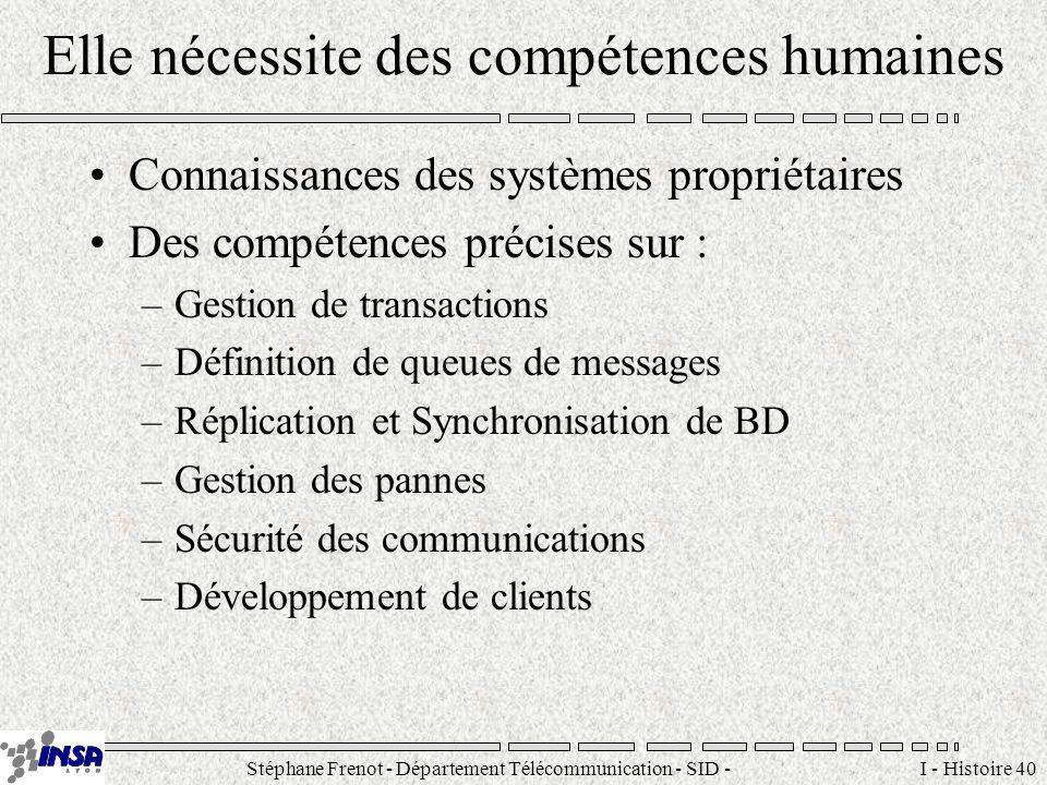 Stéphane Frenot - Département Télécommunication - SID - stephane.frenot@insa-lyon.fr I - Histoire 40 Elle nécessite des compétences humaines Connaissa
