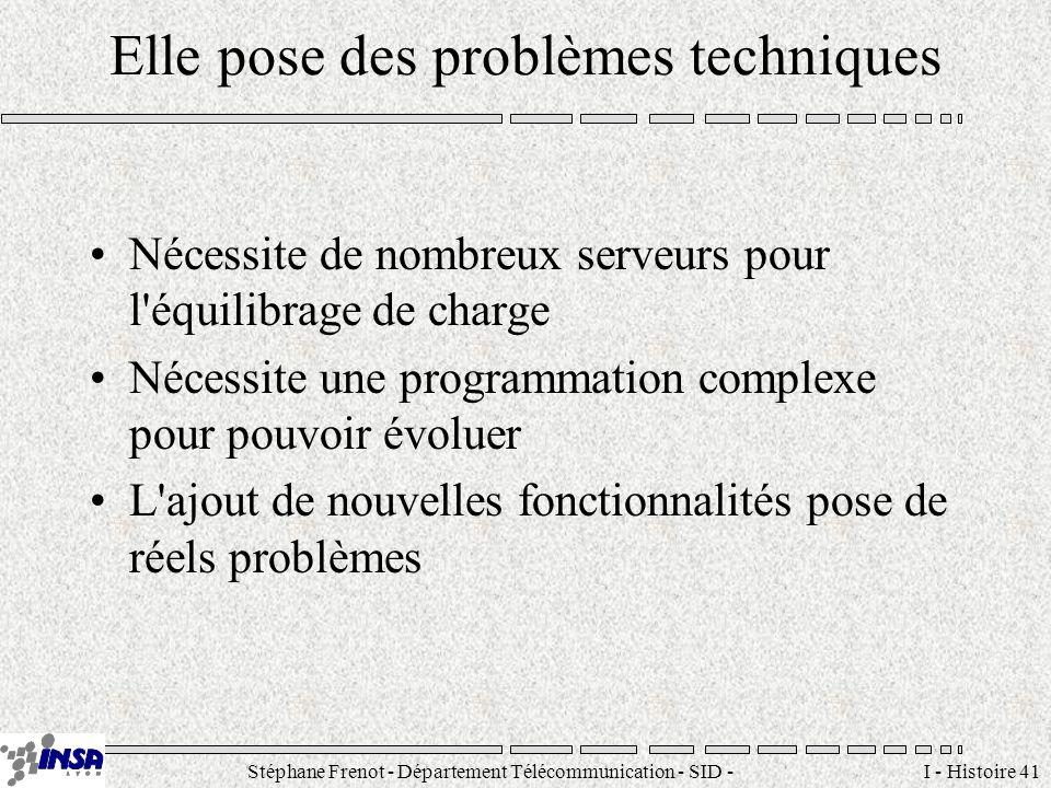 Stéphane Frenot - Département Télécommunication - SID - stephane.frenot@insa-lyon.fr I - Histoire 41 Elle pose des problèmes techniques Nécessite de n