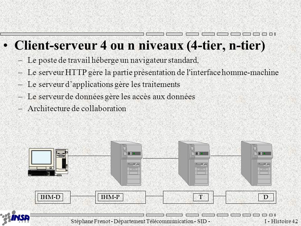 Stéphane Frenot - Département Télécommunication - SID - stephane.frenot@insa-lyon.fr I - Histoire 42 Client-serveur 4 ou n niveaux (4-tier, n-tier) –L