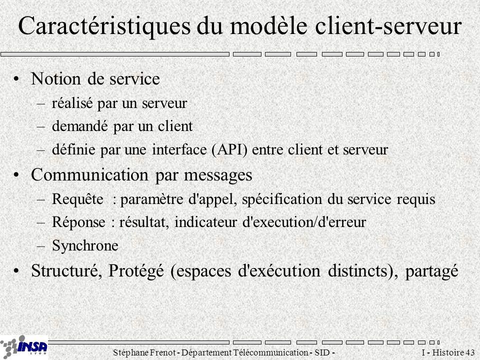 Stéphane Frenot - Département Télécommunication - SID - stephane.frenot@insa-lyon.fr I - Histoire 43 Caractéristiques du modèle client-serveur Notion