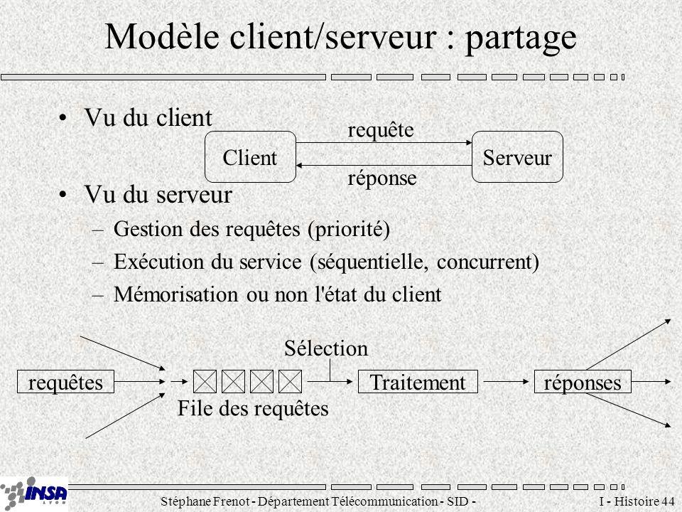 Stéphane Frenot - Département Télécommunication - SID - stephane.frenot@insa-lyon.fr I - Histoire 44 Modèle client/serveur : partage Vu du client Vu d