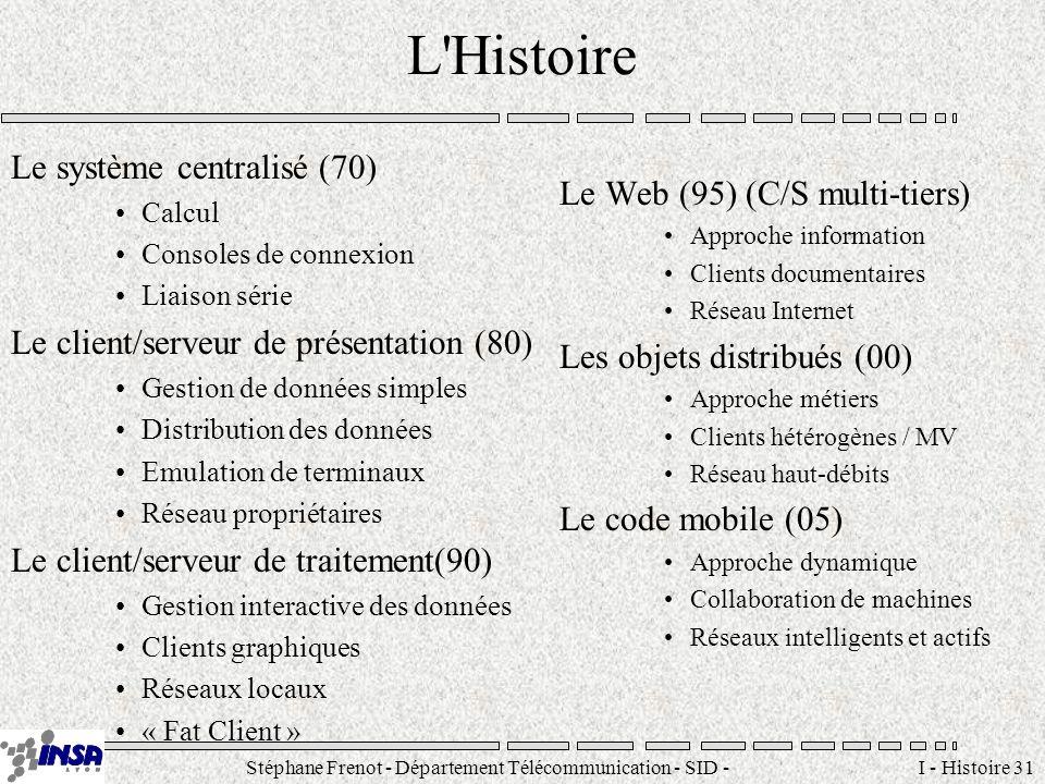 Stéphane Frenot - Département Télécommunication - SID - stephane.frenot@insa-lyon.fr I - Histoire 31 L'Histoire Le système centralisé (70) Calcul Cons