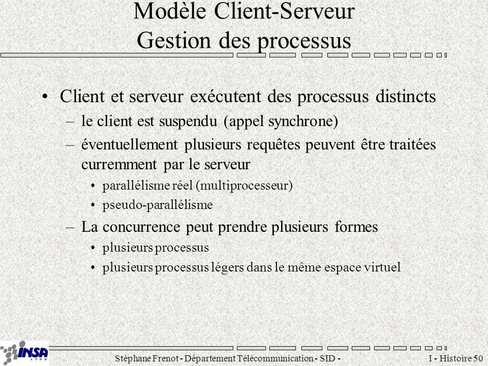 Stéphane Frenot - Département Télécommunication - SID - stephane.frenot@insa-lyon.fr I - Histoire 50 Modèle Client-Serveur Gestion des processus Clien