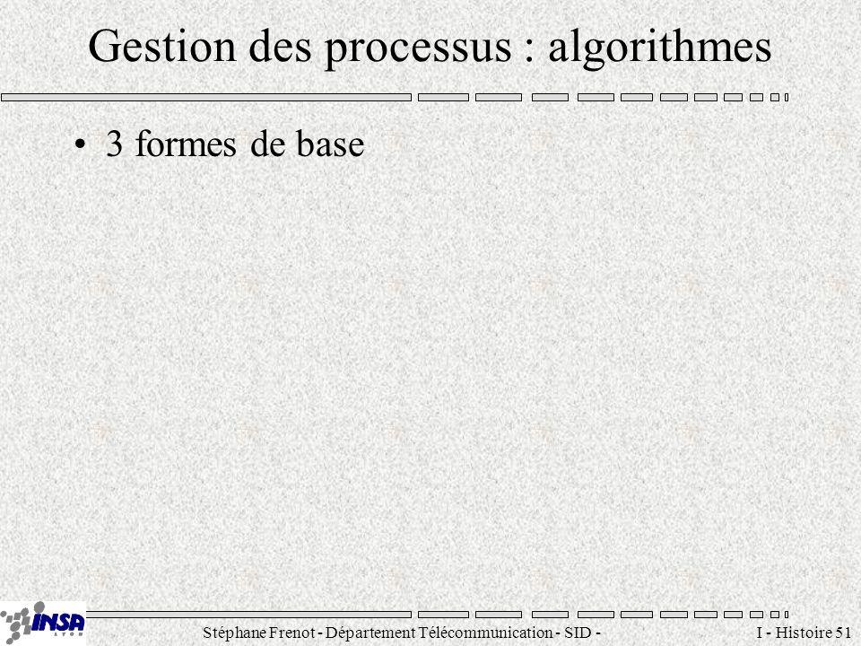 Stéphane Frenot - Département Télécommunication - SID - stephane.frenot@insa-lyon.fr I - Histoire 51 Gestion des processus : algorithmes 3 formes de b