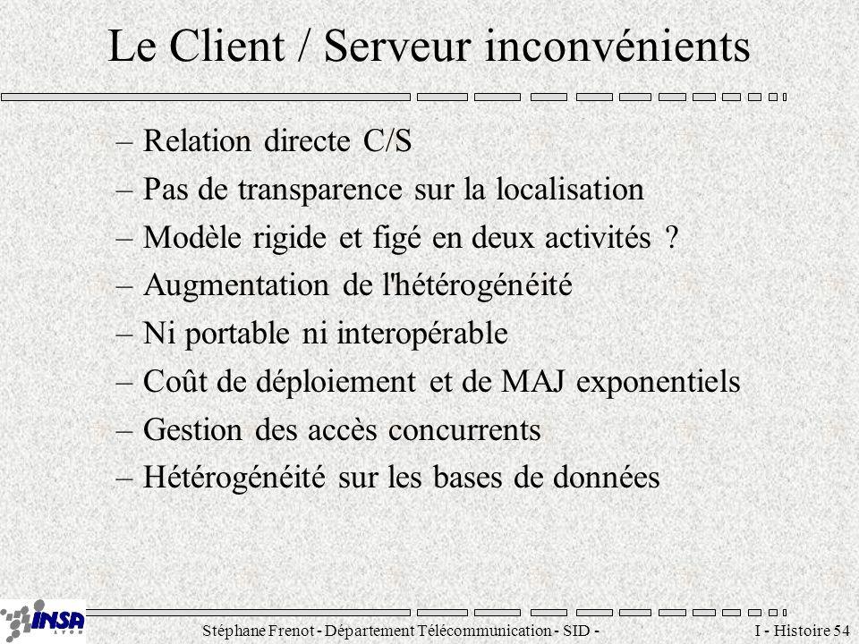 Stéphane Frenot - Département Télécommunication - SID - stephane.frenot@insa-lyon.fr I - Histoire 54 Le Client / Serveur inconvénients –Relation direc