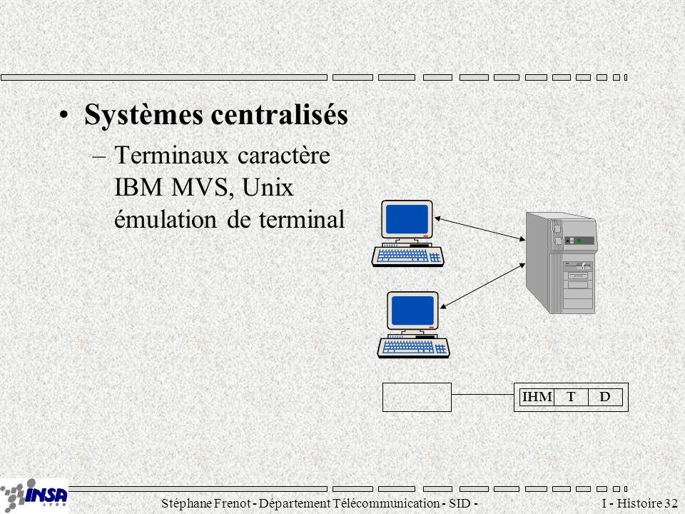 Stéphane Frenot - Département Télécommunication - SID - stephane.frenot@insa-lyon.fr I - Histoire 32 Systèmes centralisés –Terminaux caractère IBM MVS