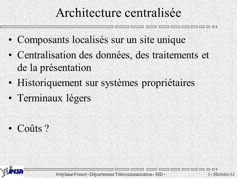 Stéphane Frenot - Département Télécommunication - SID - stephane.frenot@insa-lyon.fr I - Histoire 33 Architecture centralisée Composants localisés sur