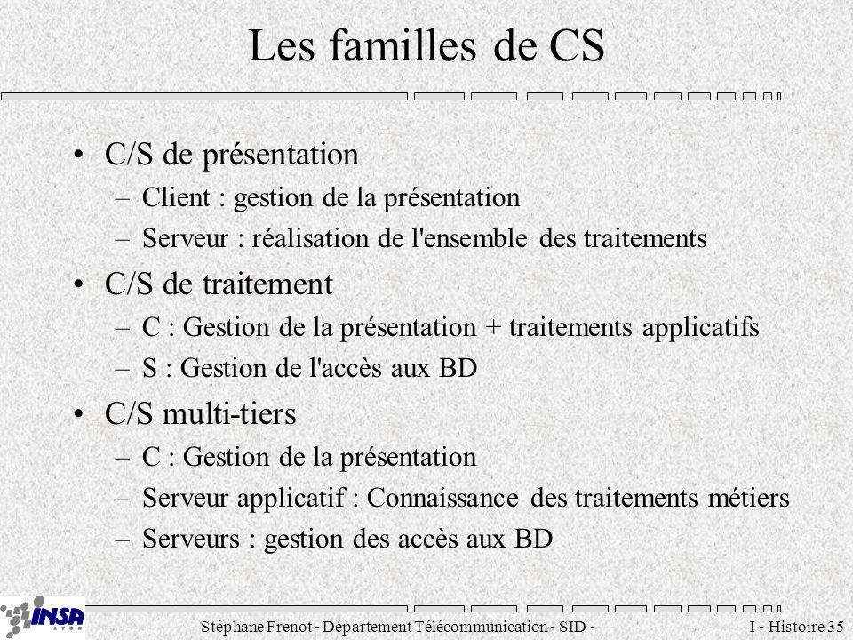 Stéphane Frenot - Département Télécommunication - SID - stephane.frenot@insa-lyon.fr I - Histoire 35 Les familles de CS C/S de présentation –Client :