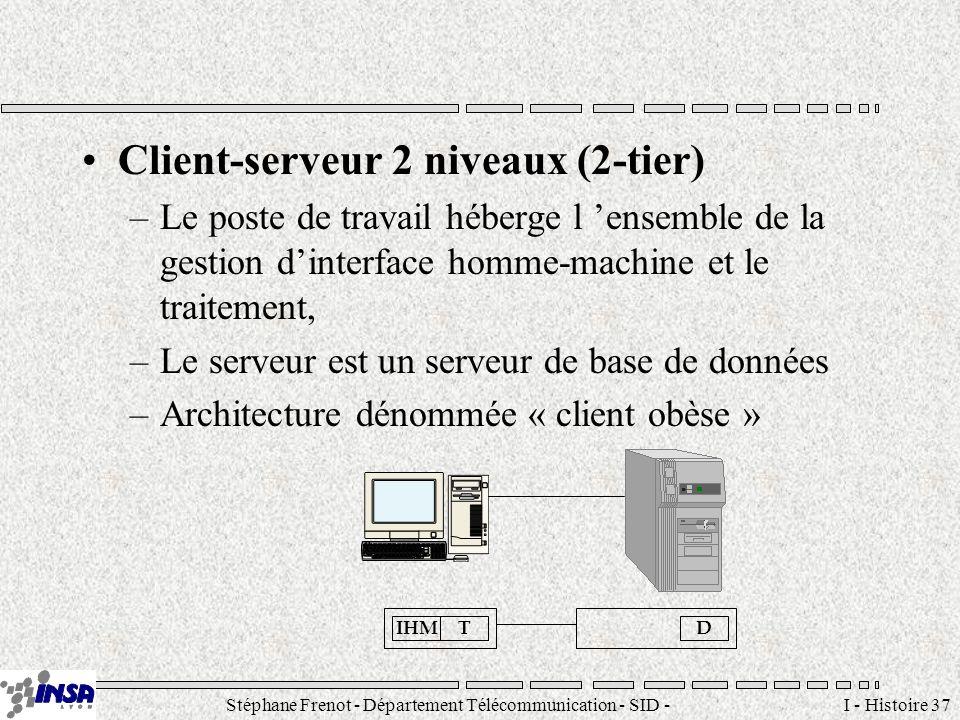 Stéphane Frenot - Département Télécommunication - SID - stephane.frenot@insa-lyon.fr I - Histoire 37 Client-serveur 2 niveaux (2-tier) –Le poste de tr
