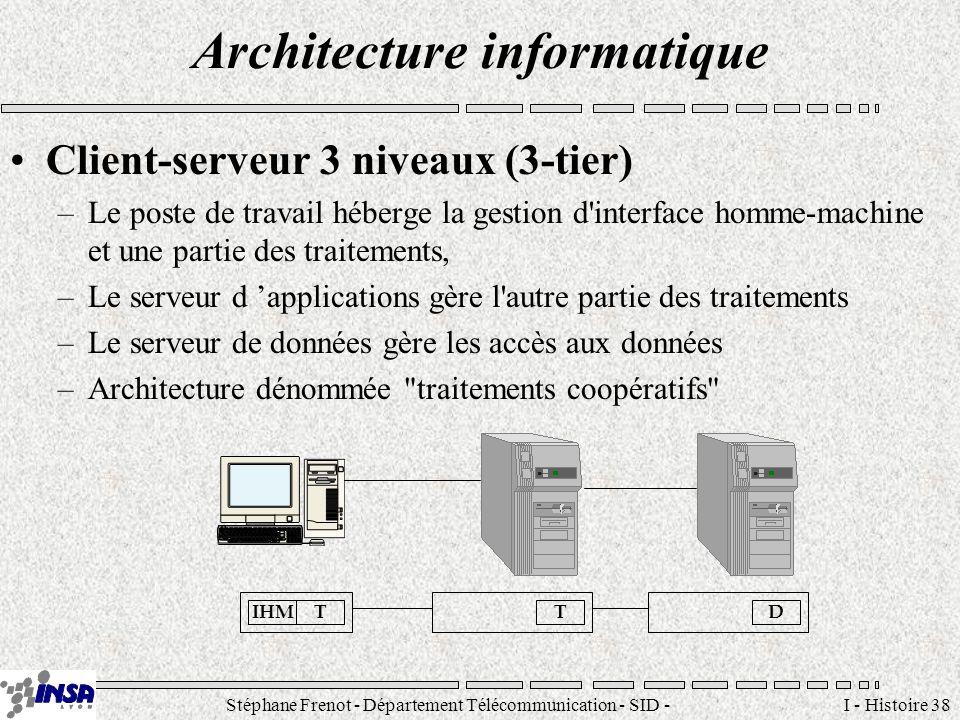 Stéphane Frenot - Département Télécommunication - SID - stephane.frenot@insa-lyon.fr I - Histoire 38 Architecture informatique Client-serveur 3 niveau