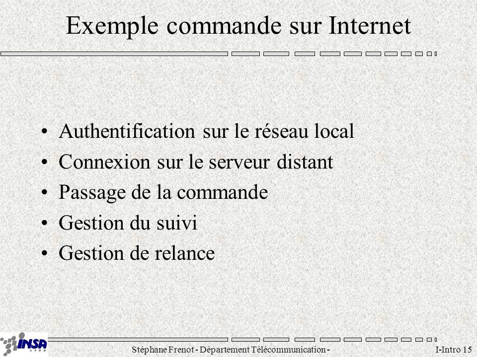 Stéphane Frenot - Département Télécommunication - SID - stephane.frenot@insa-lyon.fr I-Intro 15 Exemple commande sur Internet Authentification sur le
