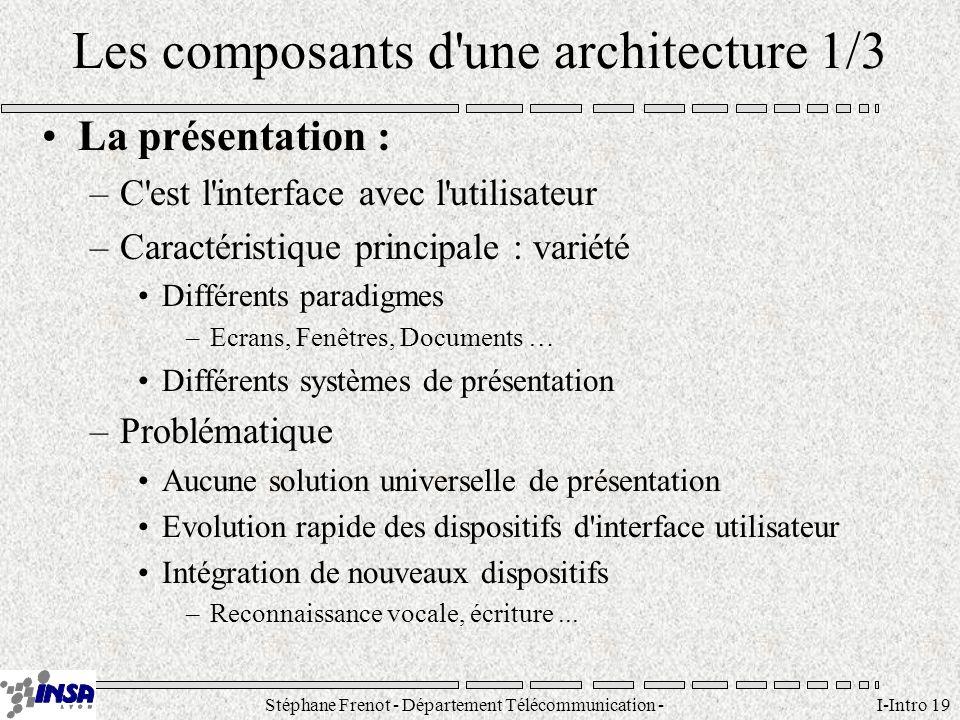 Stéphane Frenot - Département Télécommunication - SID - stephane.frenot@insa-lyon.fr I-Intro 19 Les composants d'une architecture 1/3 La présentation