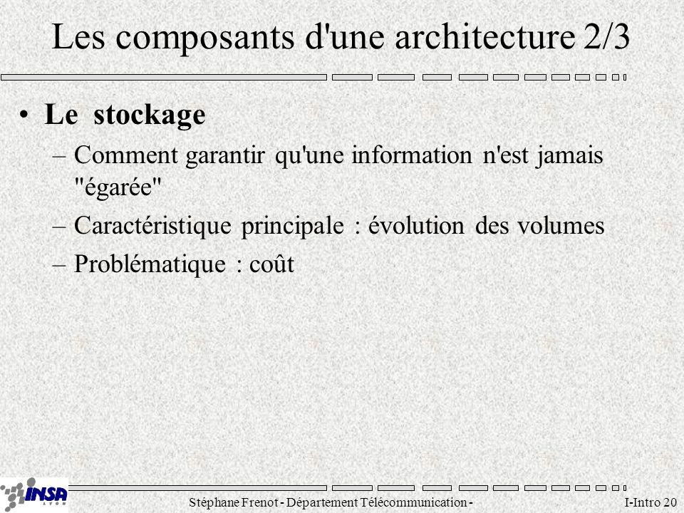 Stéphane Frenot - Département Télécommunication - SID - stephane.frenot@insa-lyon.fr I-Intro 20 Les composants d'une architecture 2/3 Le stockage –Com