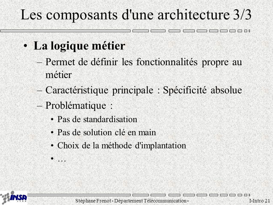 Stéphane Frenot - Département Télécommunication - SID - stephane.frenot@insa-lyon.fr I-Intro 21 Les composants d'une architecture 3/3 La logique métie