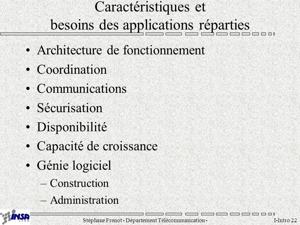 Stéphane Frenot - Département Télécommunication - SID - stephane.frenot@insa-lyon.fr I-Intro 22 Caractéristiques et besoins des applications réparties