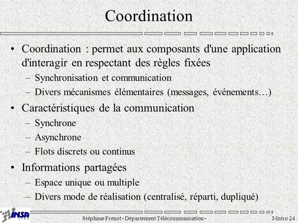 Stéphane Frenot - Département Télécommunication - SID - stephane.frenot@insa-lyon.fr I-Intro 24 Coordination Coordination : permet aux composants d'un