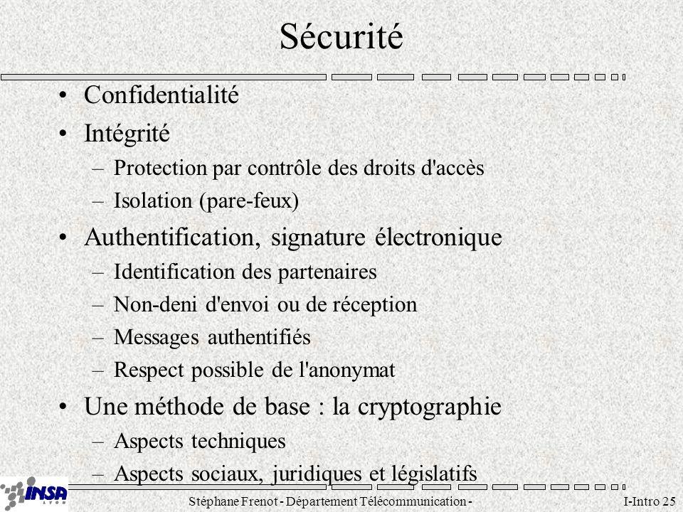 Stéphane Frenot - Département Télécommunication - SID - stephane.frenot@insa-lyon.fr I-Intro 25 Sécurité Confidentialité Intégrité –Protection par con