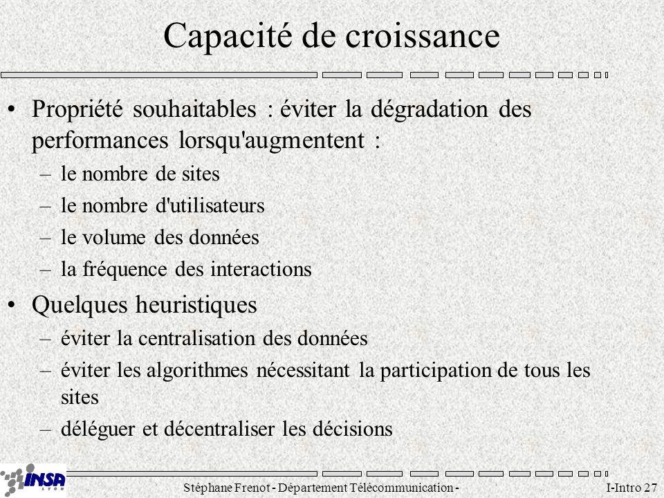 Stéphane Frenot - Département Télécommunication - SID - stephane.frenot@insa-lyon.fr I-Intro 27 Capacité de croissance Propriété souhaitables : éviter