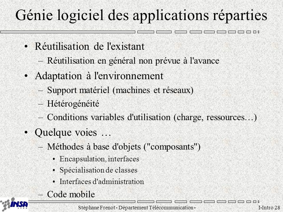 Stéphane Frenot - Département Télécommunication - SID - stephane.frenot@insa-lyon.fr I-Intro 28 Génie logiciel des applications réparties Réutilisatio