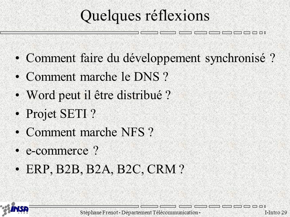 Stéphane Frenot - Département Télécommunication - SID - stephane.frenot@insa-lyon.fr I-Intro 29 Quelques réflexions Comment faire du développement syn