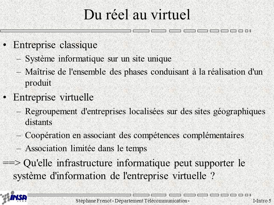 Stéphane Frenot - Département Télécommunication - SID - stephane.frenot@insa-lyon.fr I-Intro 5 Du réel au virtuel Entreprise classique –Système inform