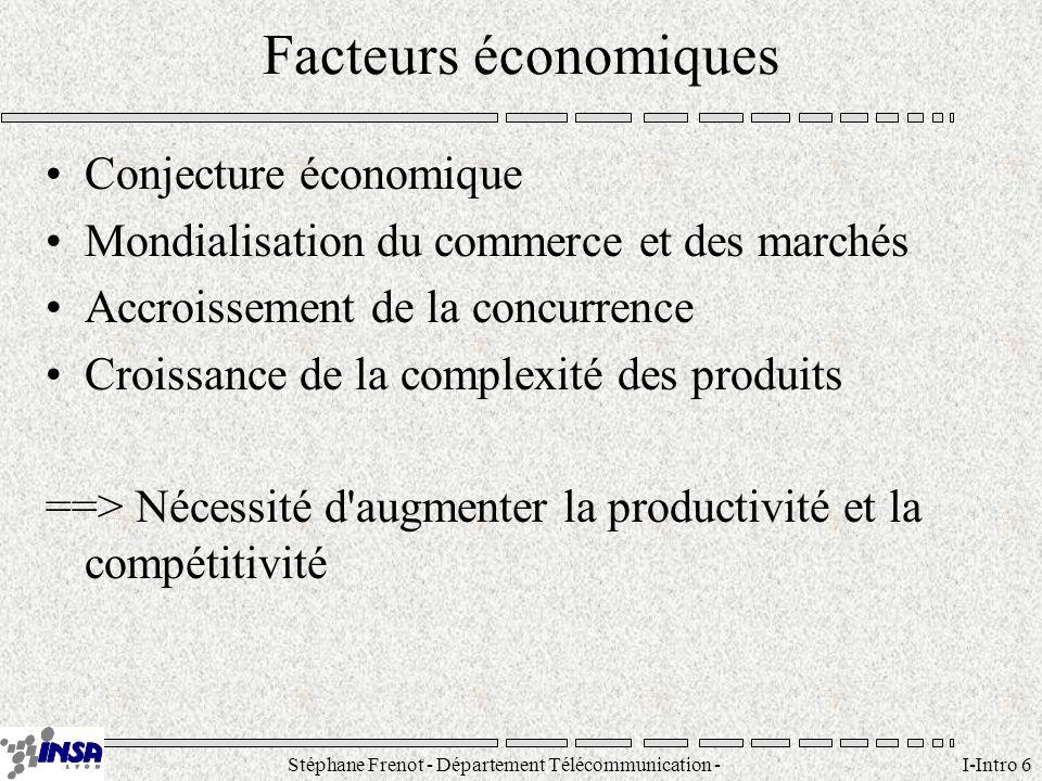 Stéphane Frenot - Département Télécommunication - SID - stephane.frenot@insa-lyon.fr I-Intro 6 Facteurs économiques Conjecture économique Mondialisati