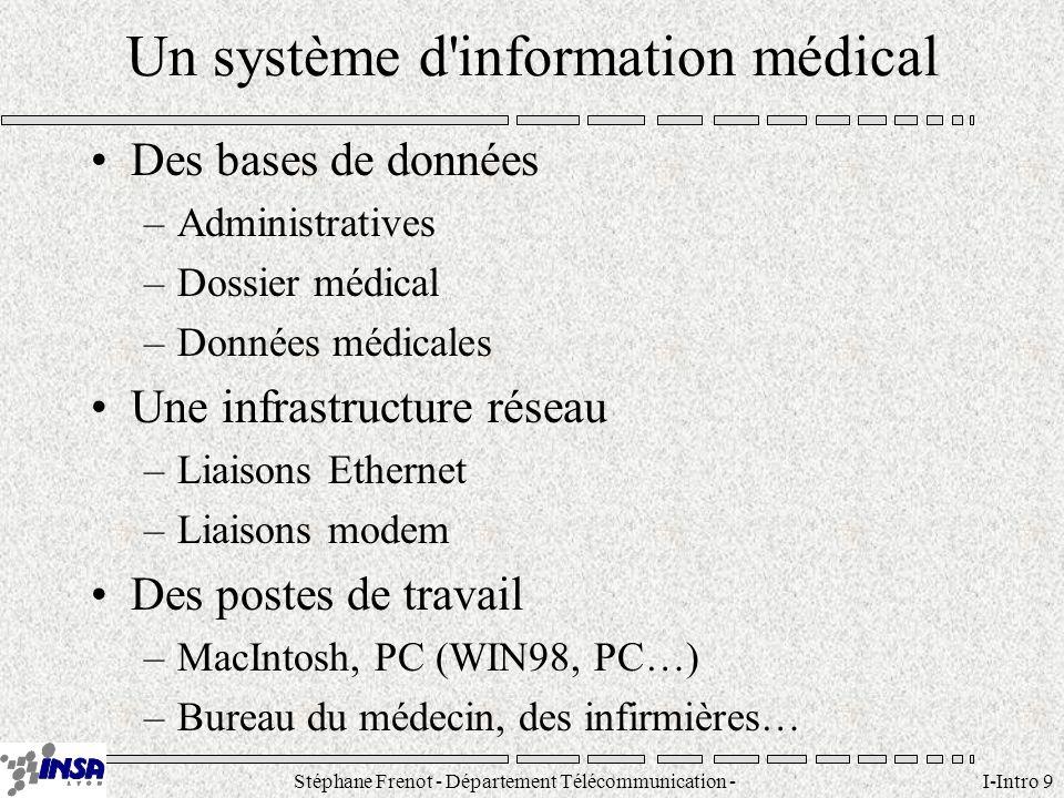 Stéphane Frenot - Département Télécommunication - SID - stephane.frenot@insa-lyon.fr I-Intro 9 Un système d'information médical Des bases de données –