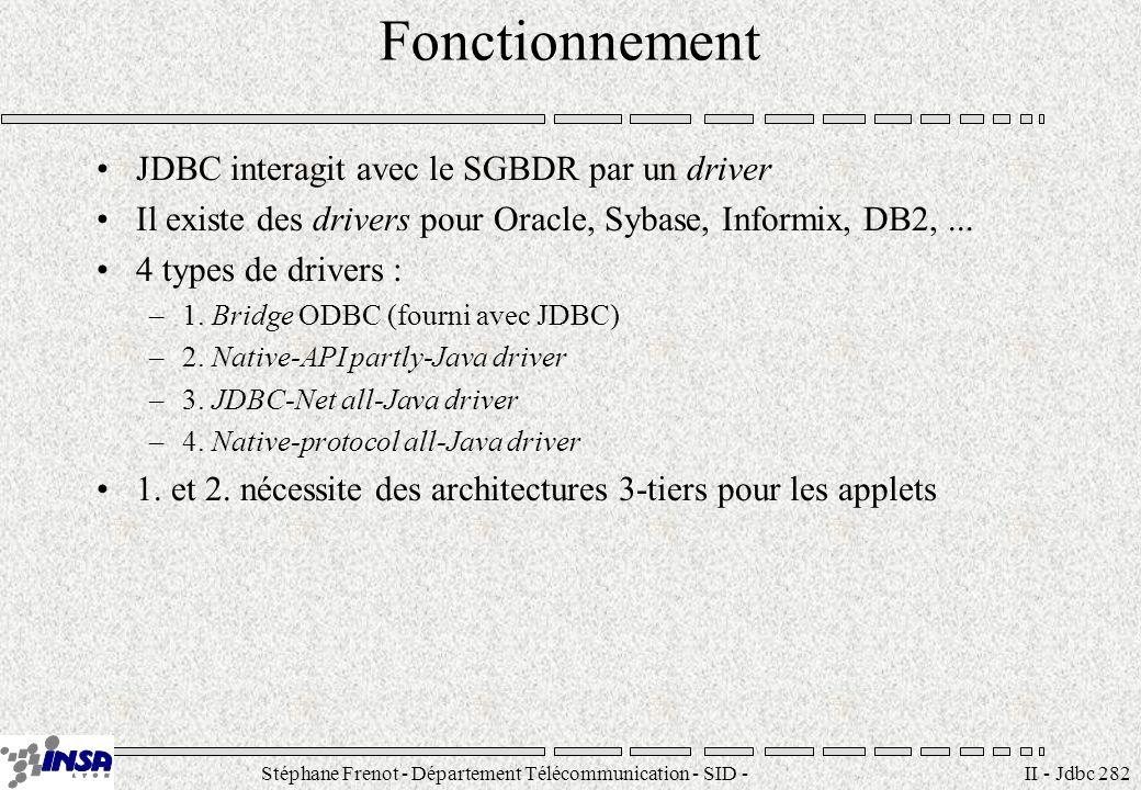 Stéphane Frenot - Département Télécommunication - SID - stephane.frenot@insa-lyon.fr II - Jdbc 283 Drivers JDBC Application Java JDBC API JDBC NetDriver JDBC-ODBC Bridge Client JDBC-Native Bridge JDBC-Net Bridge All Java JDBC Driver ODBC Driver (Type 1) Native API (C, C++) (Type 2) (Type 3) (Type 4) SGBDR