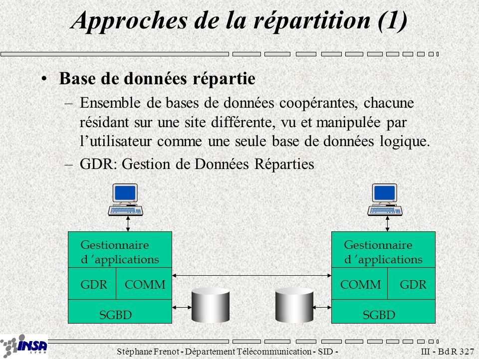Stéphane Frenot - Département Télécommunication - SID - stephane.frenot@insa-lyon.fr III - Bd R 328 Bases de données réparties Conception Répartition SE1SE3SE2 SCG SCL1SCL2SCL3 SIL1SIL2SIL3 Schéma global Schéma de partitionnement Schéma d allocation SGBD1 SGBD2 Schéma Externe Schéma Conceptuel Global Schéma Conceptuel Local Schéma Interne Local