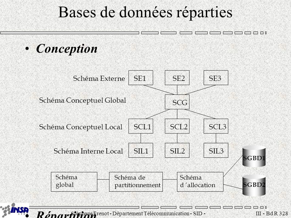 Stéphane Frenot - Département Télécommunication - SID - stephane.frenot@insa-lyon.fr III - Bd R 328 Bases de données réparties Conception Répartition