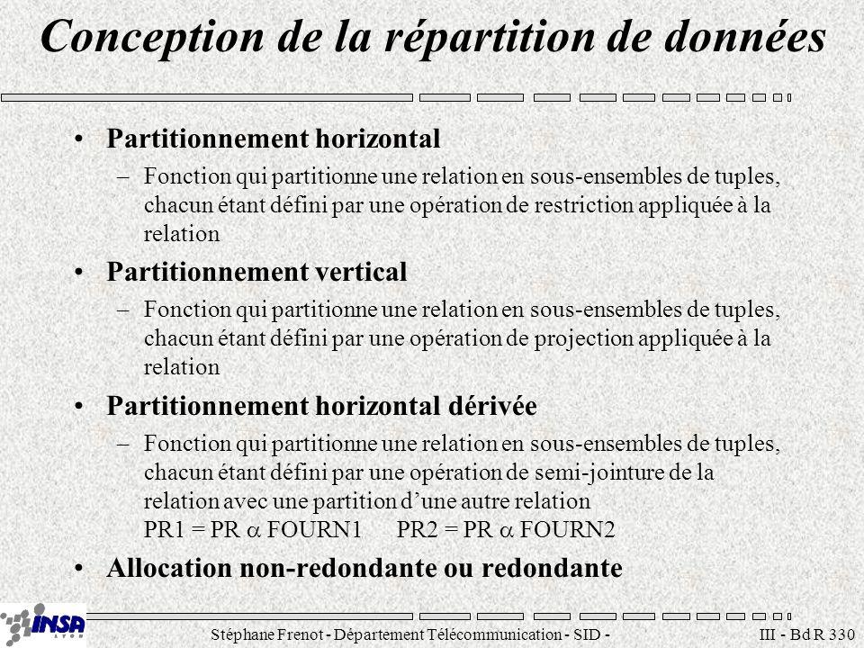 Stéphane Frenot - Département Télécommunication - SID - stephane.frenot@insa-lyon.fr III - Bd R 330 Conception de la répartition de données Partitionn