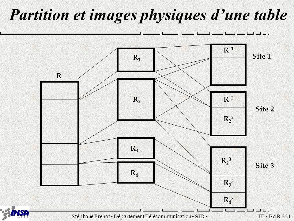 Stéphane Frenot - Département Télécommunication - SID - stephane.frenot@insa-lyon.fr III - Bd R 331 Partition et images physiques dune table R R1R1 R2