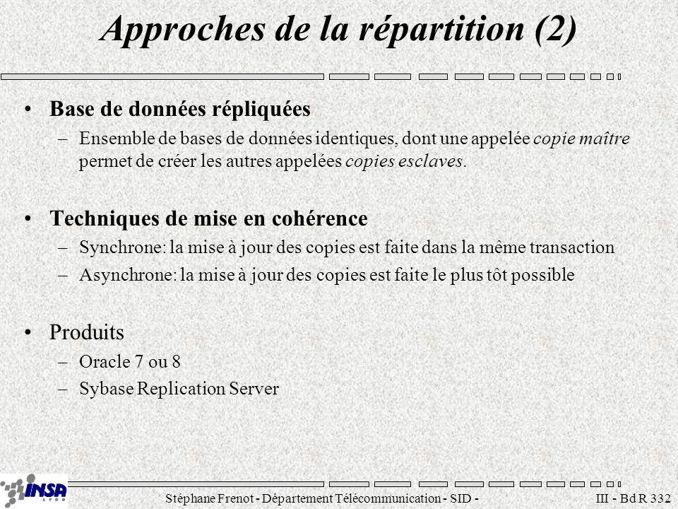 Stéphane Frenot - Département Télécommunication - SID - stephane.frenot@insa-lyon.fr III - Bd R 332 Approches de la répartition (2) Base de données ré