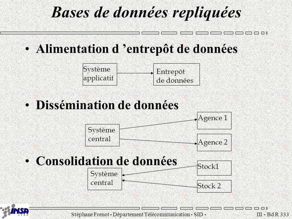 Stéphane Frenot - Département Télécommunication - SID - stephane.frenot@insa-lyon.fr III - Bd R 333 Bases de données repliquées Alimentation d entrepô