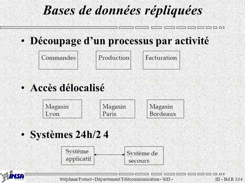 Stéphane Frenot - Département Télécommunication - SID - stephane.frenot@insa-lyon.fr III - Bd R 334 Bases de données répliquées Découpage dun processu