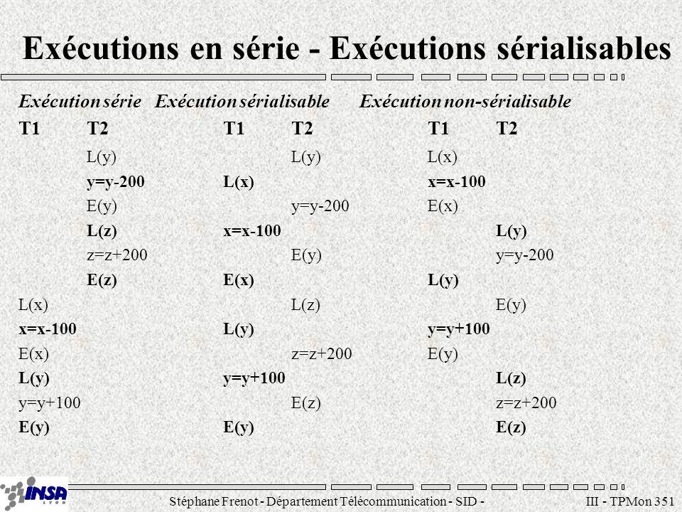 Stéphane Frenot - Département Télécommunication - SID - stephane.frenot@insa-lyon.fr III - TPMon 351 Exécutions en série - Exécutions sérialisables Ex