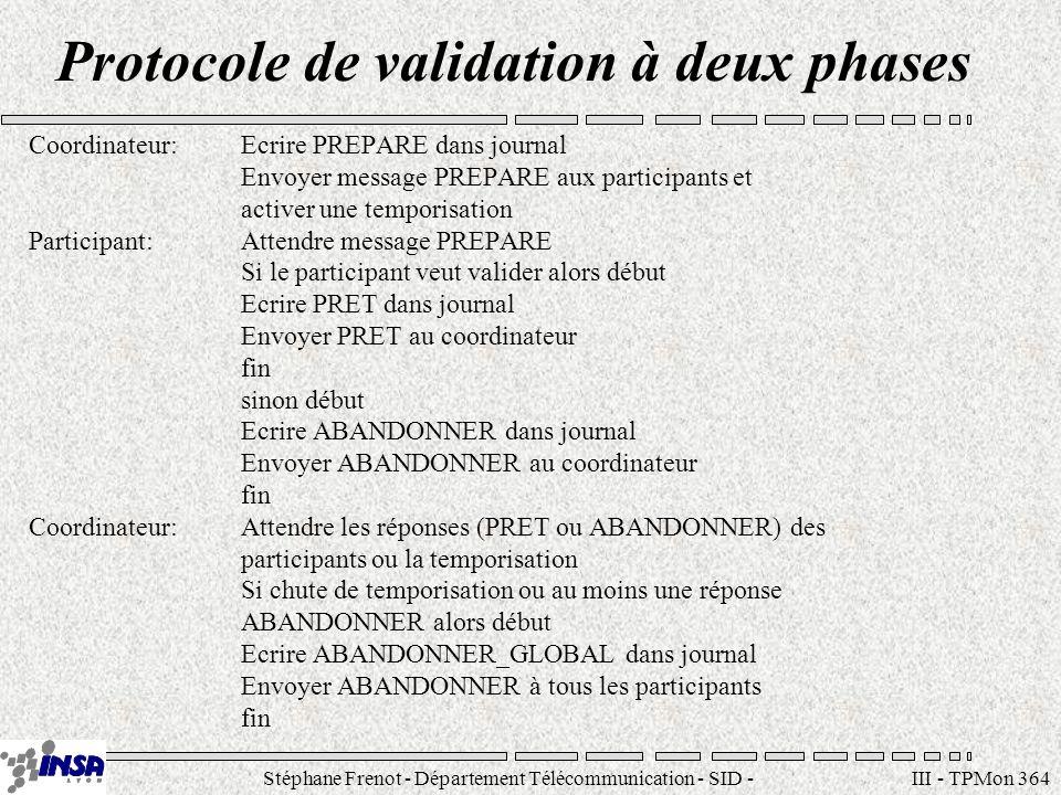 Stéphane Frenot - Département Télécommunication - SID - stephane.frenot@insa-lyon.fr III - TPMon 364 Protocole de validation à deux phases Coordinateu